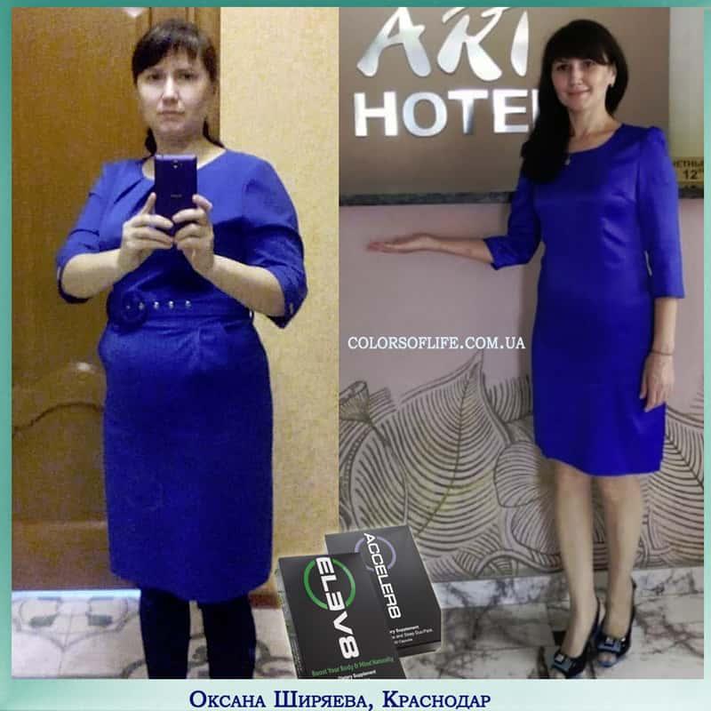 Результат  по похудению с Elev8